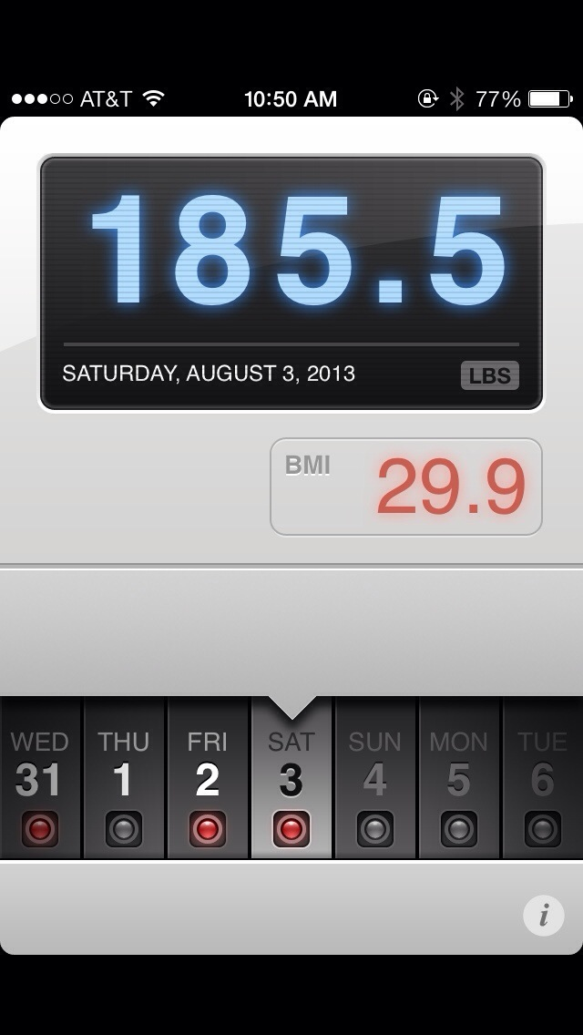 I'm officially overweight!