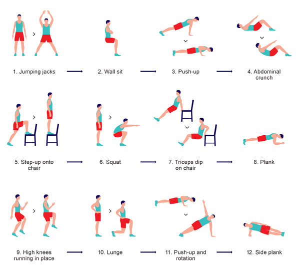 The Scientific 7-Minute Workout, Ben WIseman, New York Times